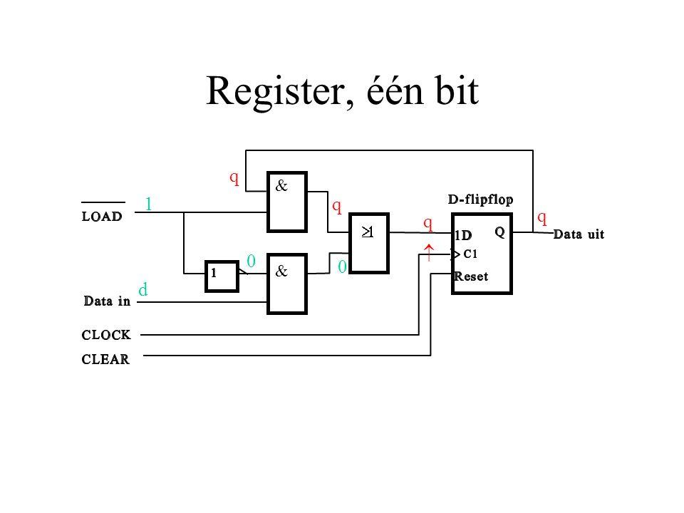 Register, één bit q & 1 q q q ³1  & d