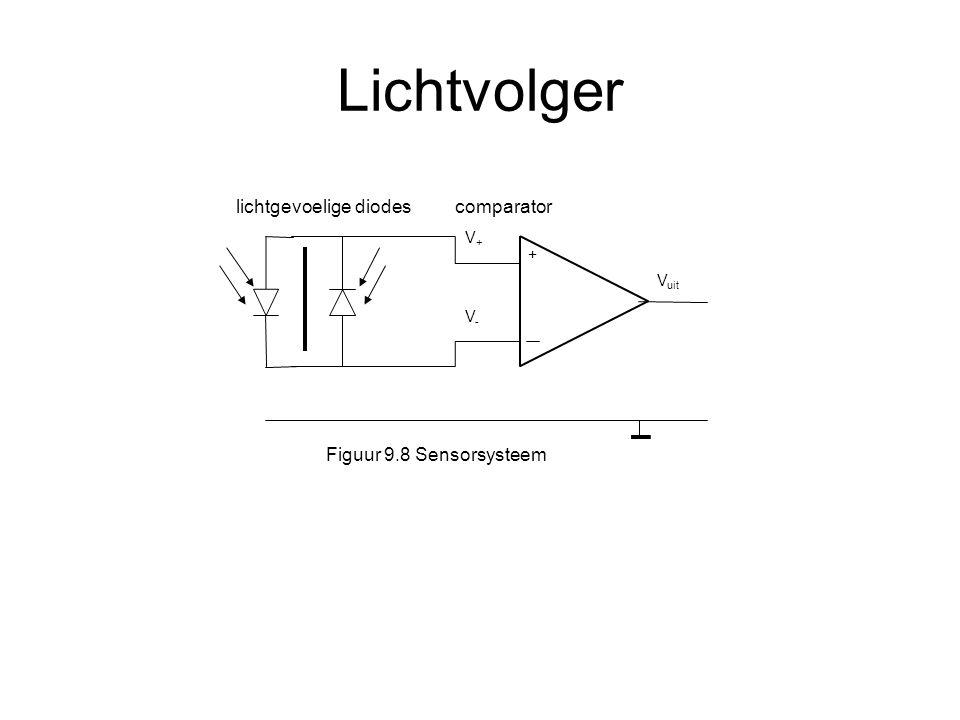 Lichtvolger lichtgevoelige diodes comparator Figuur 9.8 Sensorsysteem