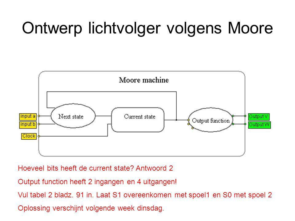Ontwerp lichtvolger volgens Moore