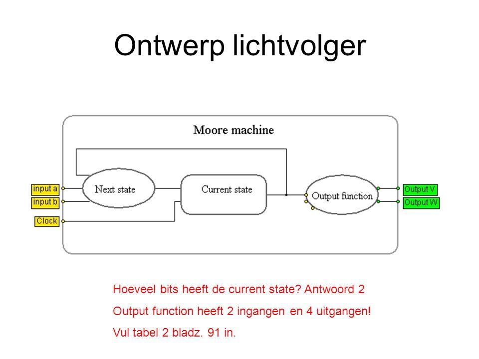 Ontwerp lichtvolger Hoeveel bits heeft de current state Antwoord 2