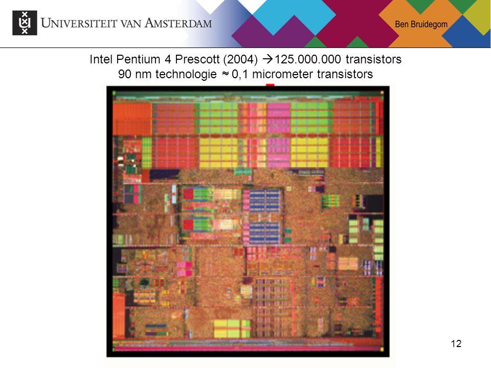 Intel Pentium 4 Prescott (2004) 125. 000