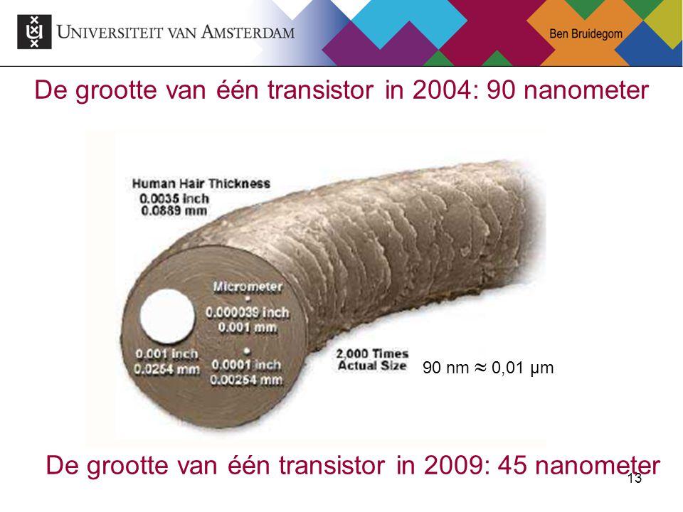 De grootte van één transistor in 2004: 90 nanometer