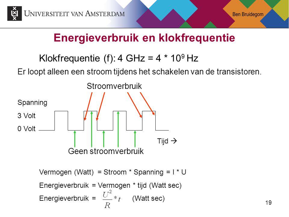 Energieverbruik en klokfrequentie