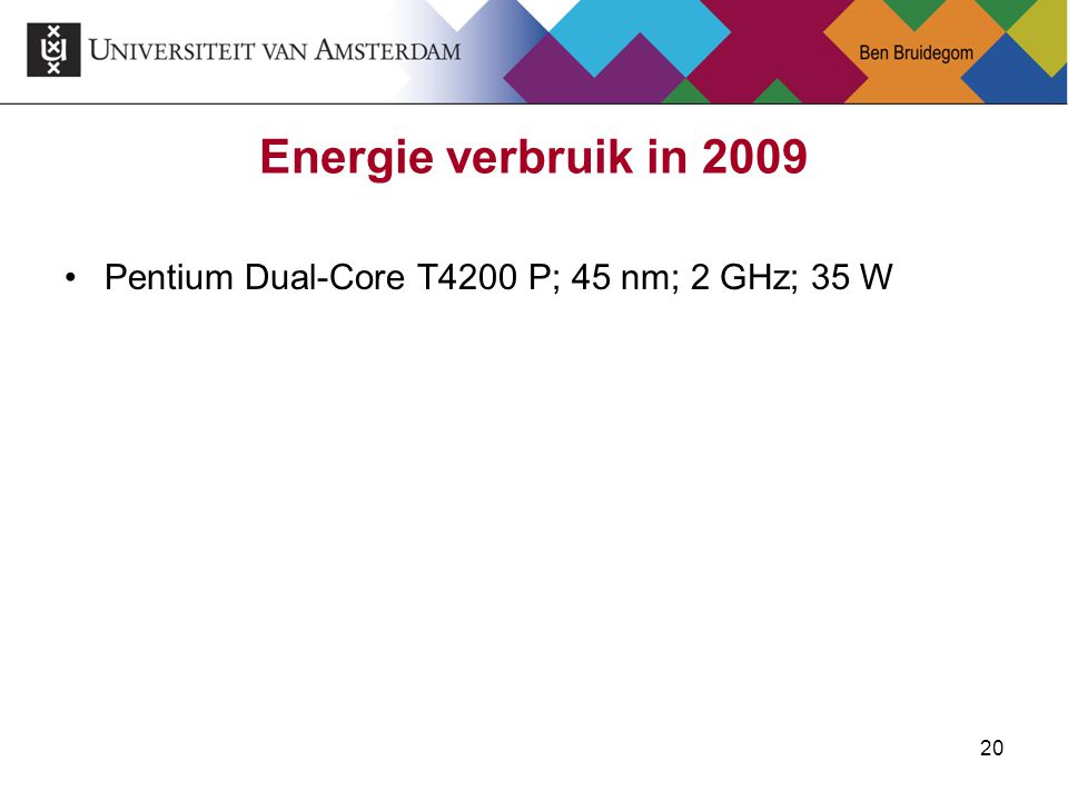 Energie verbruik in 2009 Pentium Dual-Core T4200 P; 45 nm; 2 GHz; 35 W