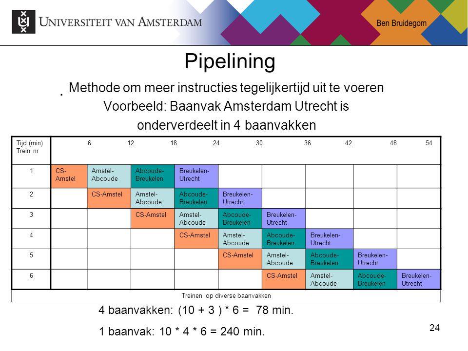 Pipelining . Methode om meer instructies tegelijkertijd uit te voeren