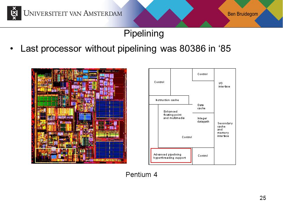 Last processor without pipelining was 80386 in '85
