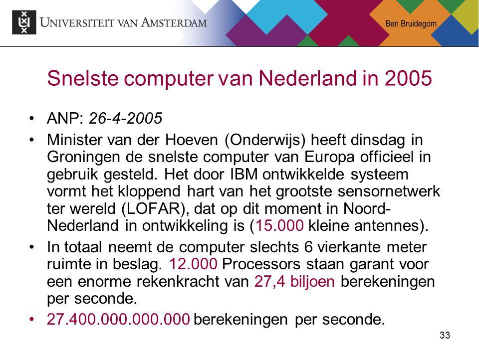 Snelste computer van Nederland in 2005