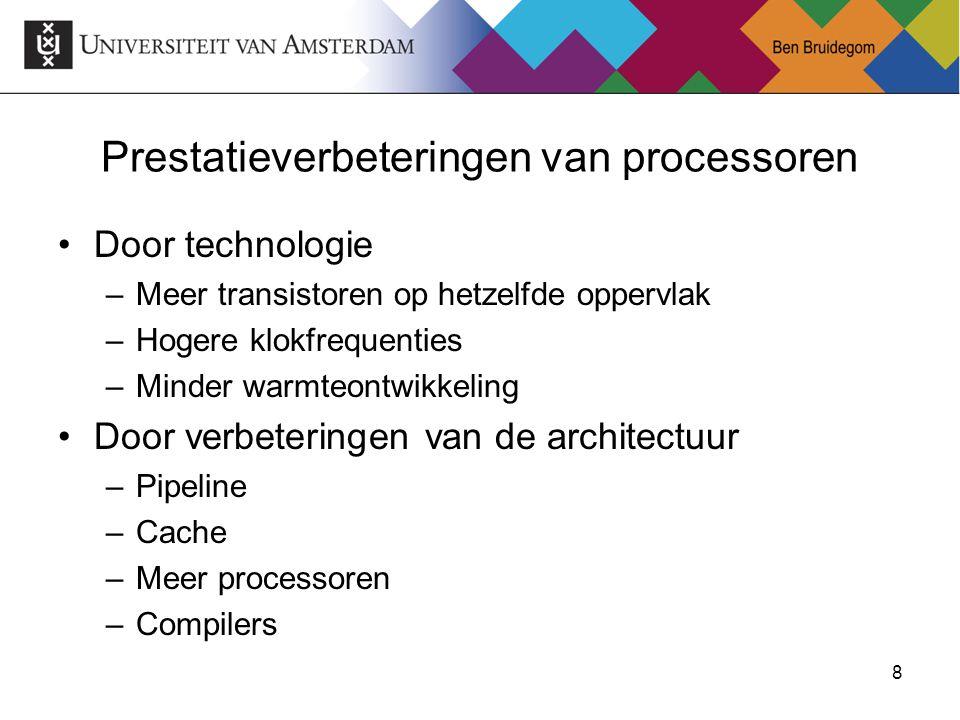 Prestatieverbeteringen van processoren