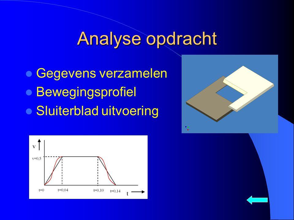 Analyse opdracht Gegevens verzamelen Bewegingsprofiel