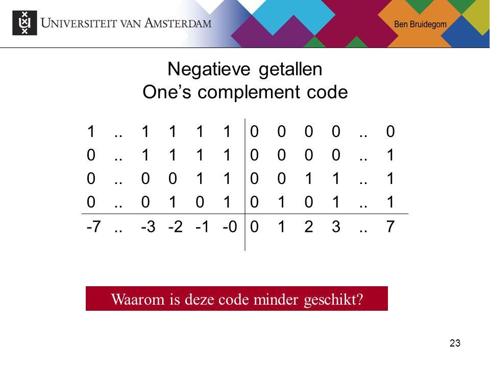 Negatieve getallen One's complement code