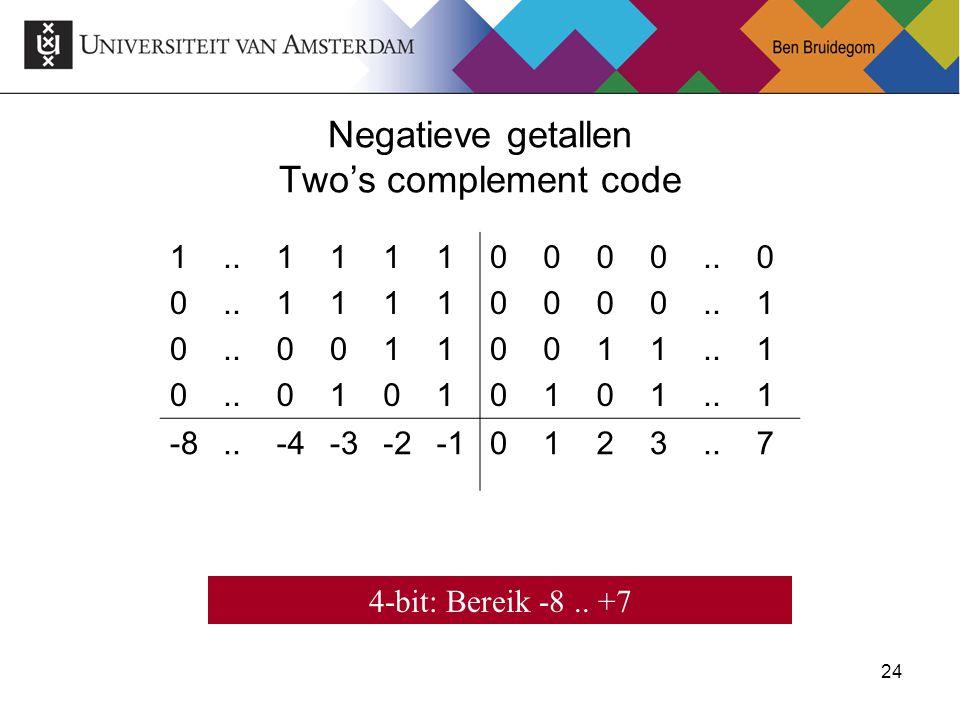 Negatieve getallen Two's complement code