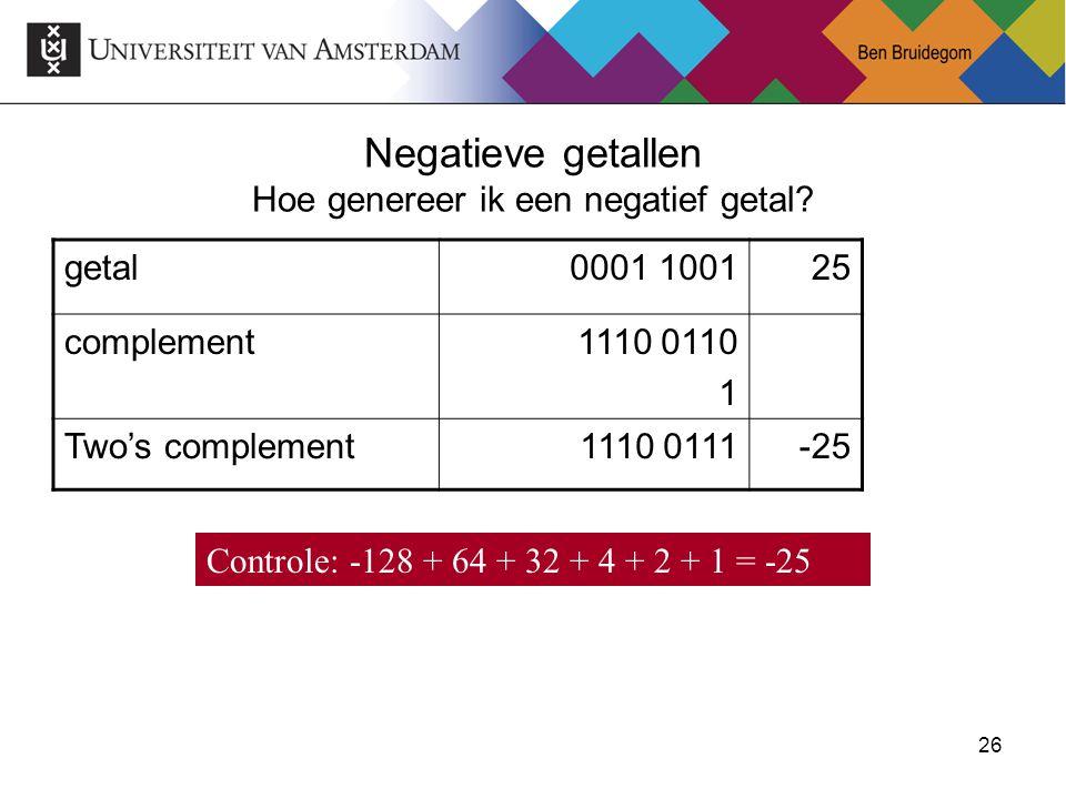 Negatieve getallen Hoe genereer ik een negatief getal