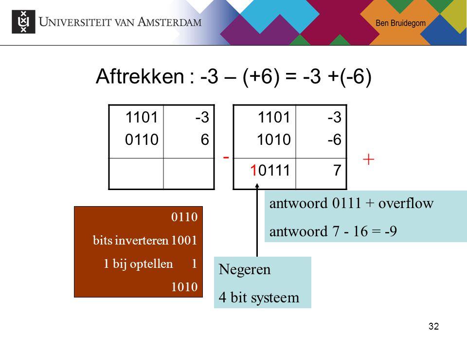 Aftrekken : -3 – (+6) = -3 +(-6)