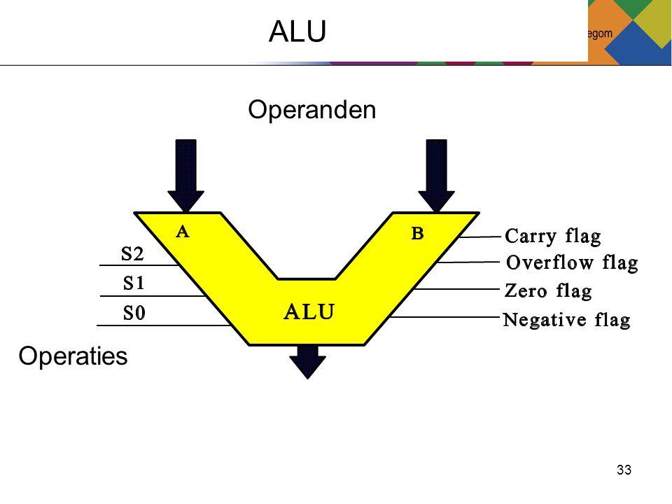 ALU Operanden Operaties