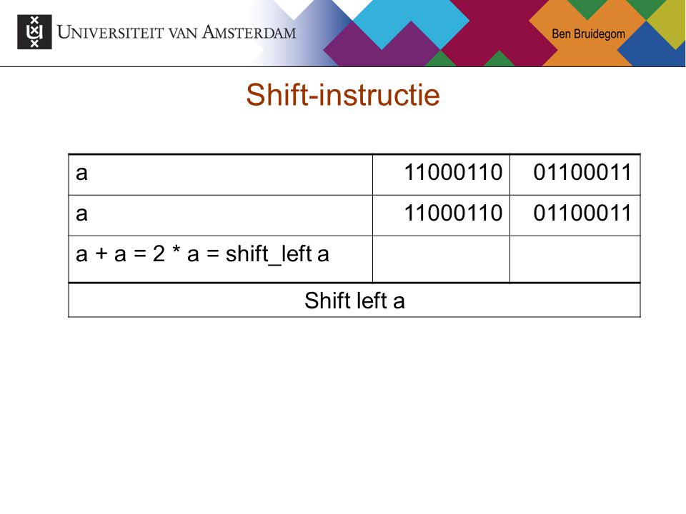 Shift-instructie a 11000110 01100011 a + a = 2 * a = shift_left a