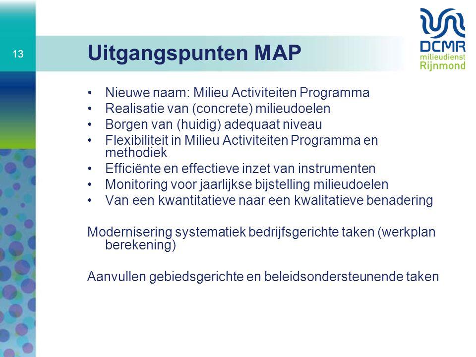 Uitgangspunten MAP Nieuwe naam: Milieu Activiteiten Programma