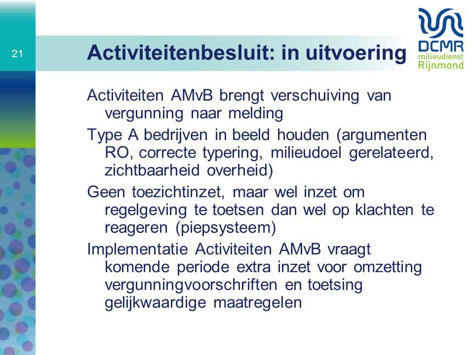 Activiteitenbesluit: in uitvoering
