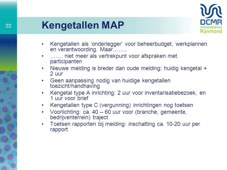 Kengetallen MAP Kengetallen als 'onderlegger' voor beheerbudget, werkplannen en verantwoording. Maar……..