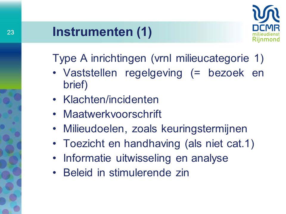 Instrumenten (1) Type A inrichtingen (vrnl milieucategorie 1)