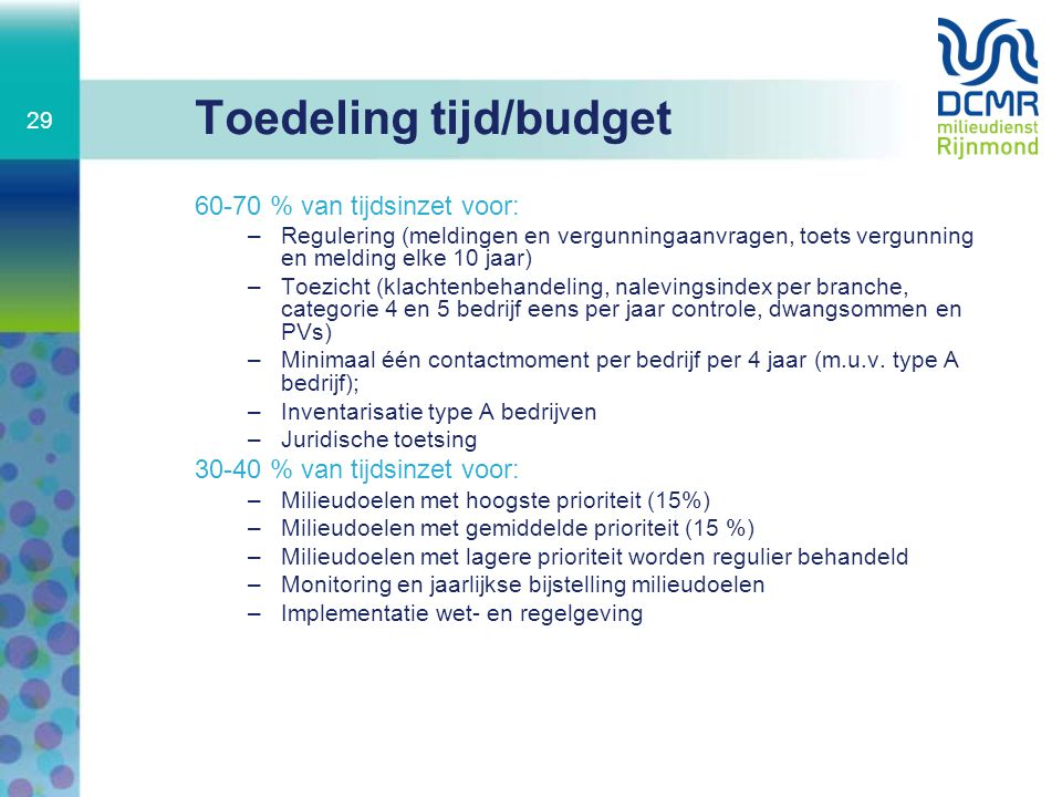 Toedeling tijd/budget