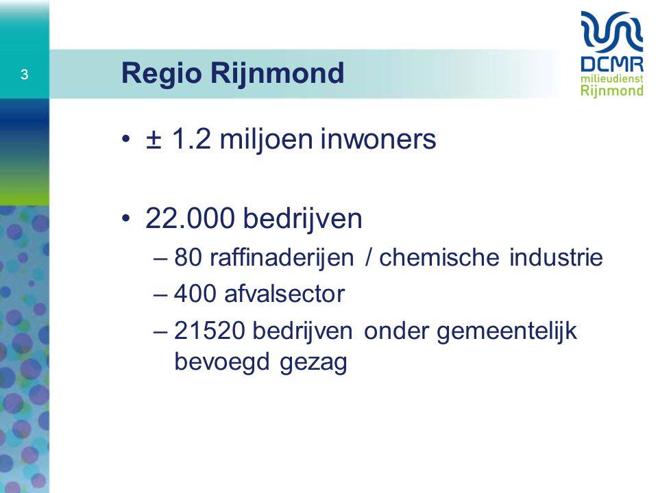 Regio Rijnmond ± 1.2 miljoen inwoners 22.000 bedrijven