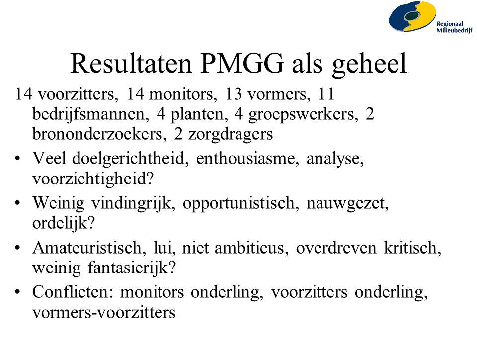 Resultaten PMGG als geheel