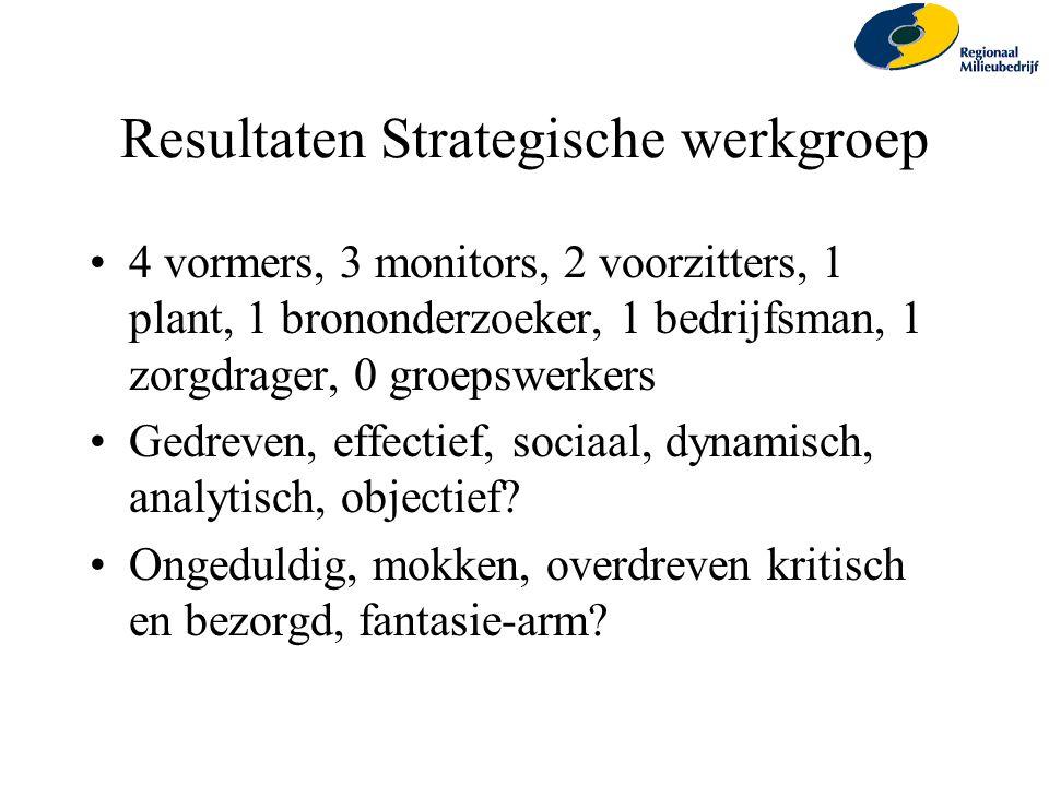 Resultaten Strategische werkgroep