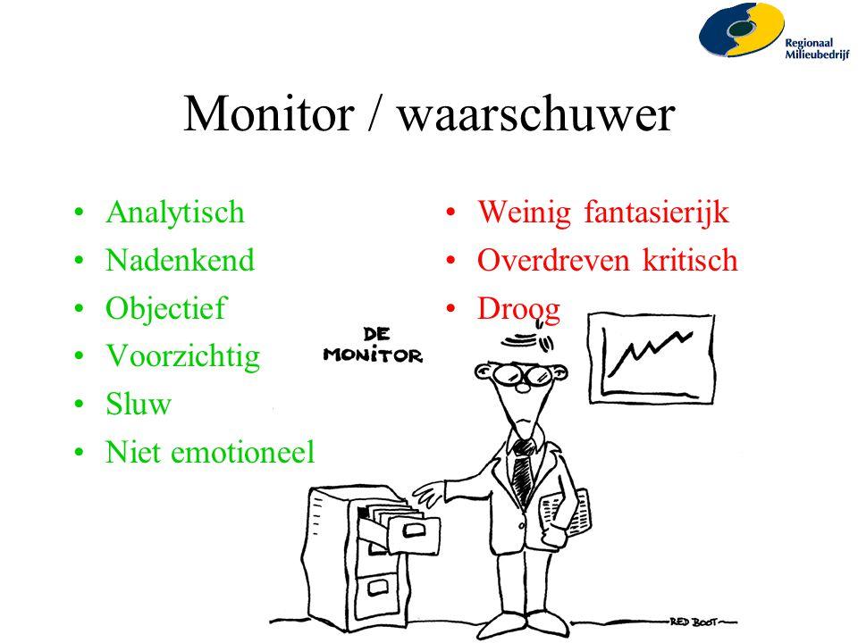 Monitor / waarschuwer Analytisch Nadenkend Objectief Voorzichtig Sluw