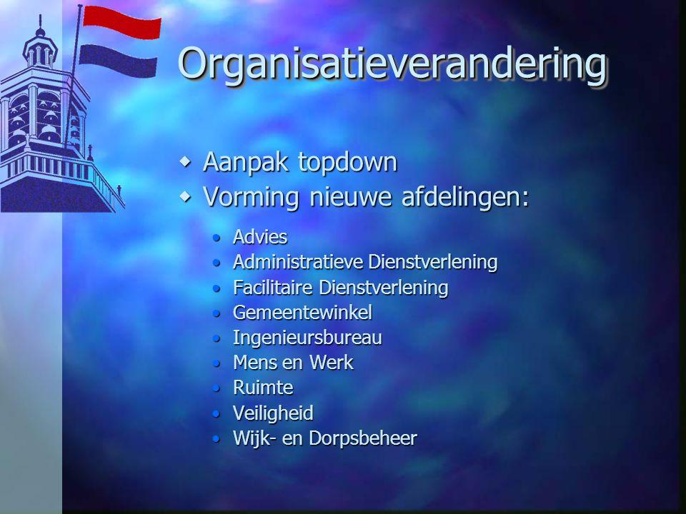 Organisatieverandering