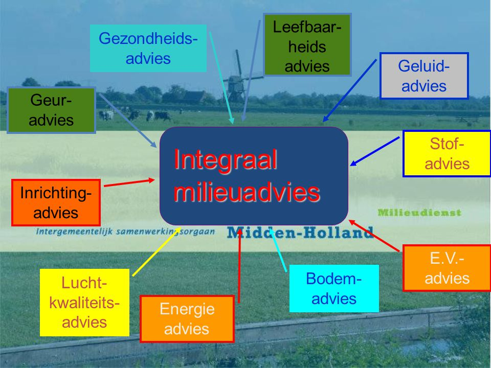 Integraal milieuadvies