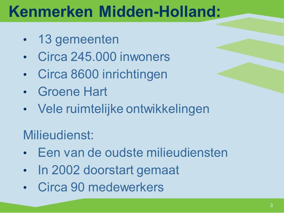 Kenmerken Midden-Holland: