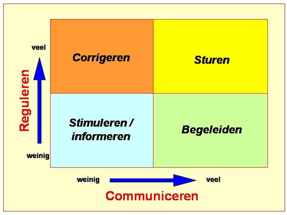Nalevingstrategie (HH.nota)