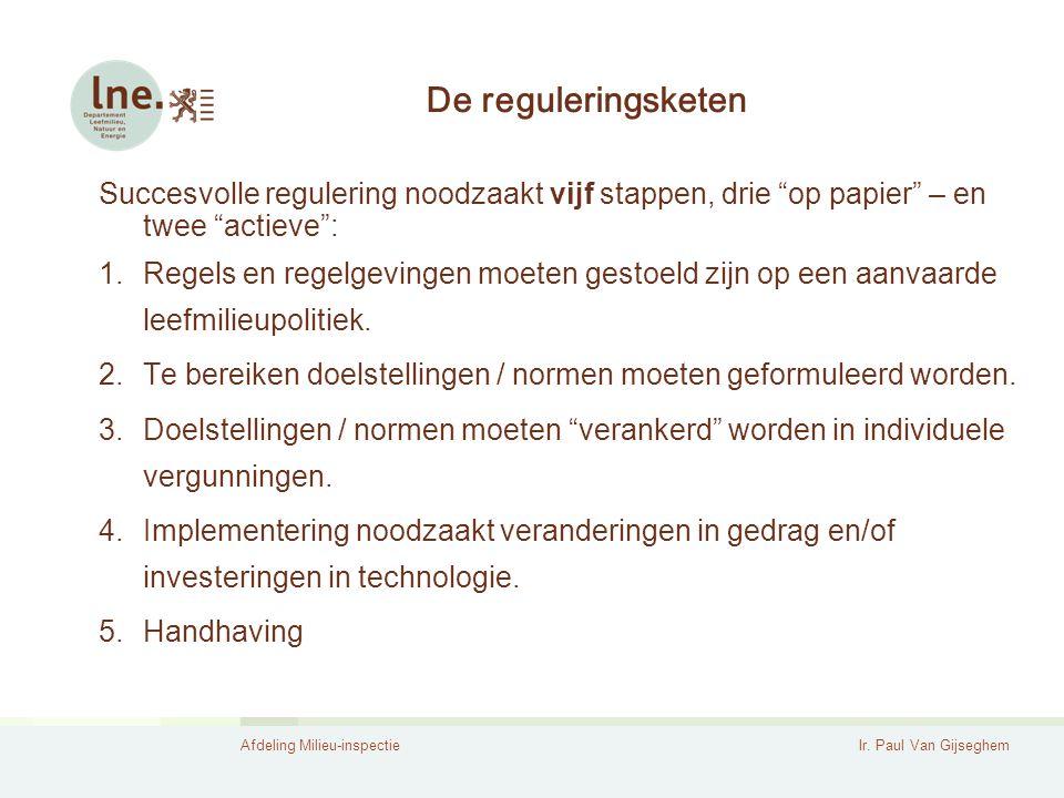 De reguleringsketen Succesvolle regulering noodzaakt vijf stappen, drie op papier – en twee actieve :