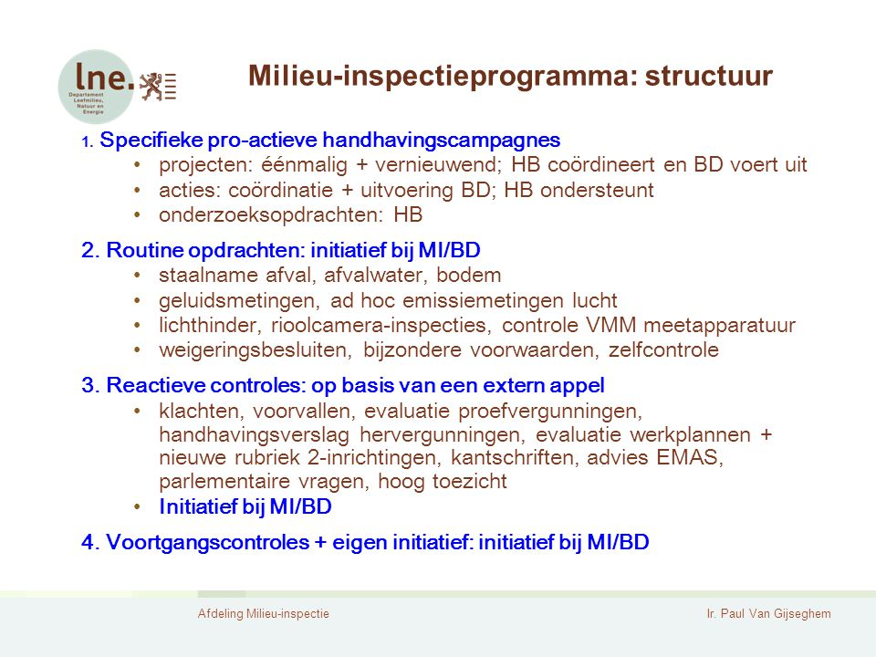 Milieu-inspectieprogramma: structuur