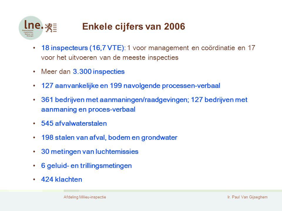 Enkele cijfers van 2006 18 inspecteurs (16,7 VTE): 1 voor management en coördinatie en 17 voor het uitvoeren van de meeste inspecties.