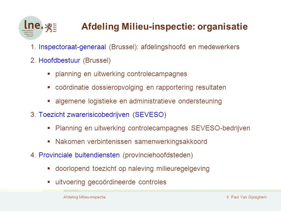 Afdeling Milieu-inspectie: organisatie