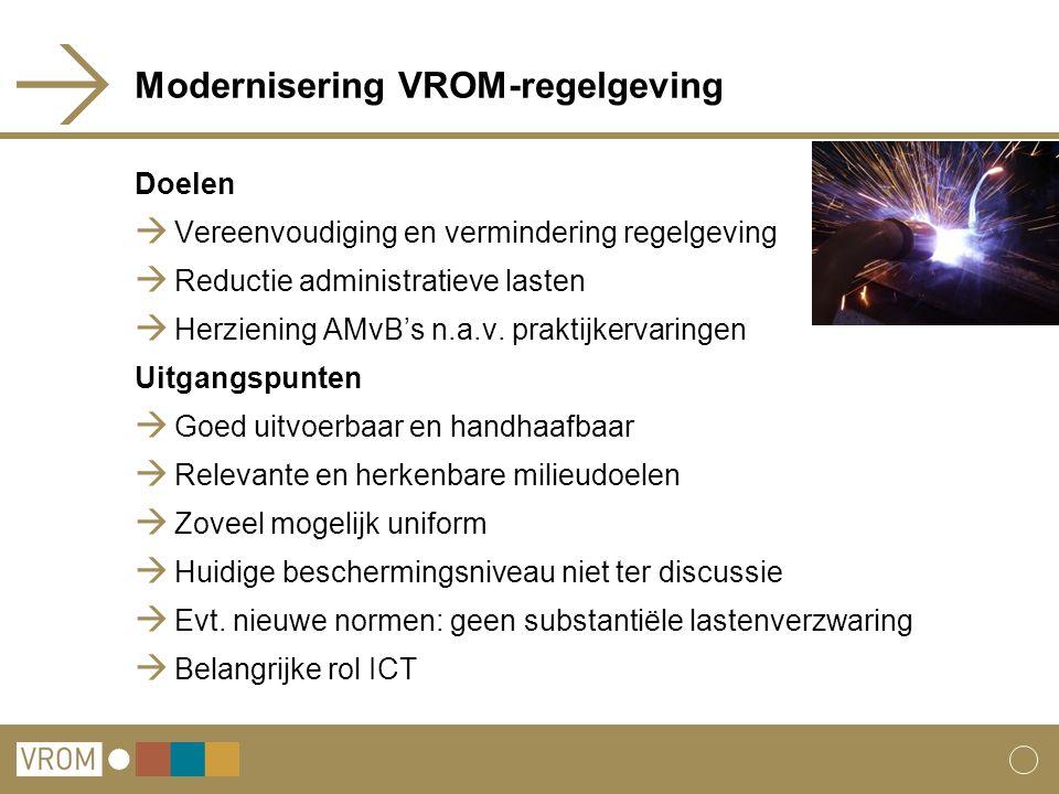 Modernisering VROM-regelgeving