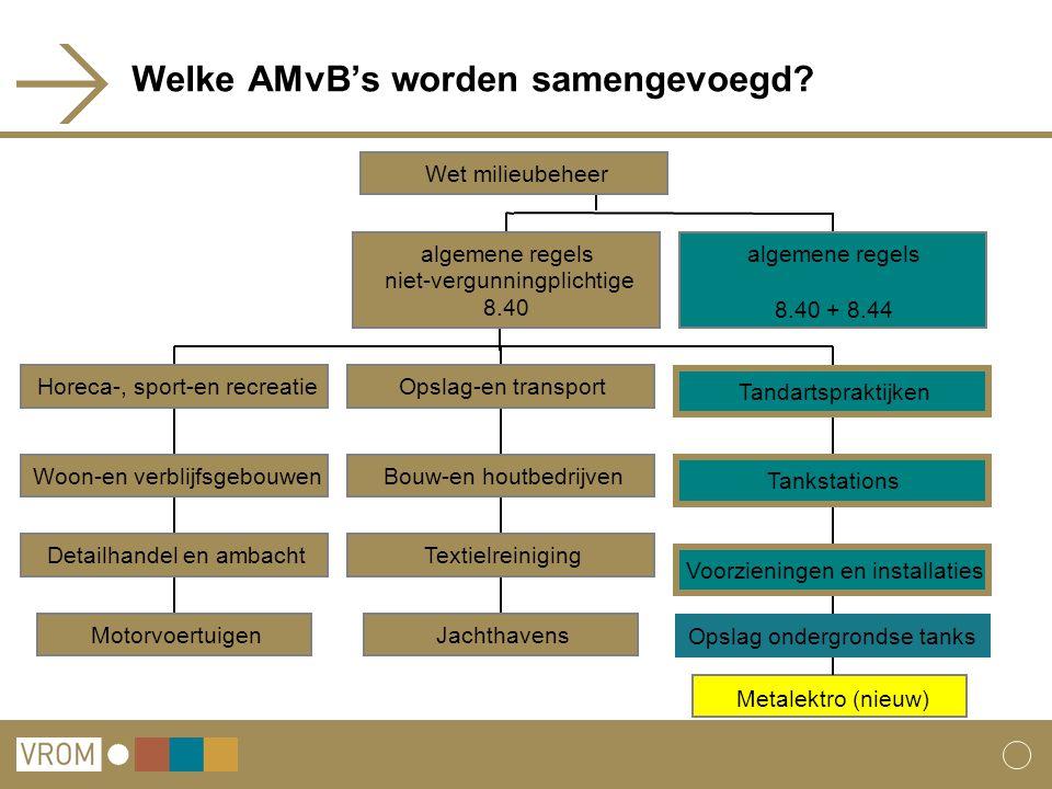 Welke AMvB's worden samengevoegd