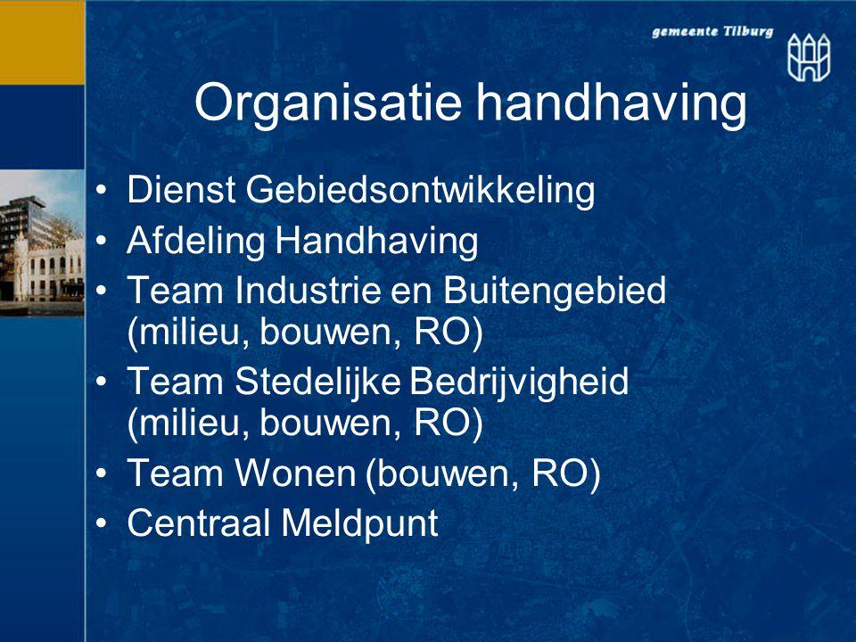 Organisatie handhaving