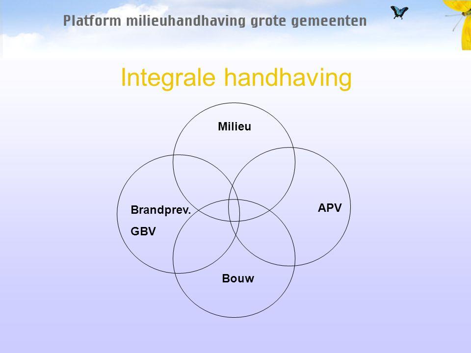 Integrale handhaving Milieu Brandprev. GBV APV Bouw