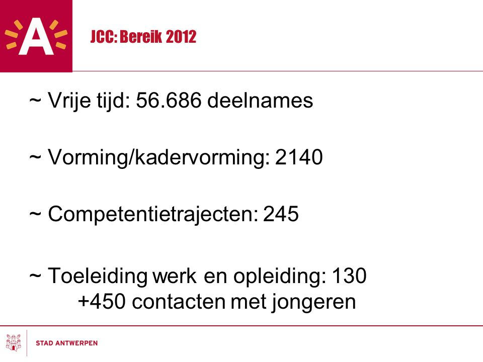 ~ Vrije tijd: 56.686 deelnames ~ Vorming/kadervorming: 2140
