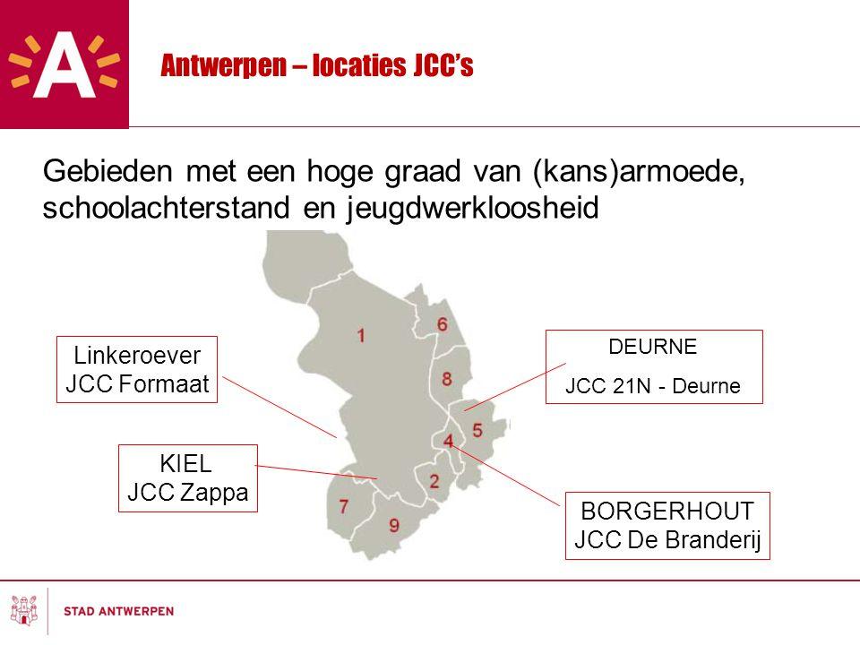 Antwerpen – locaties JCC's