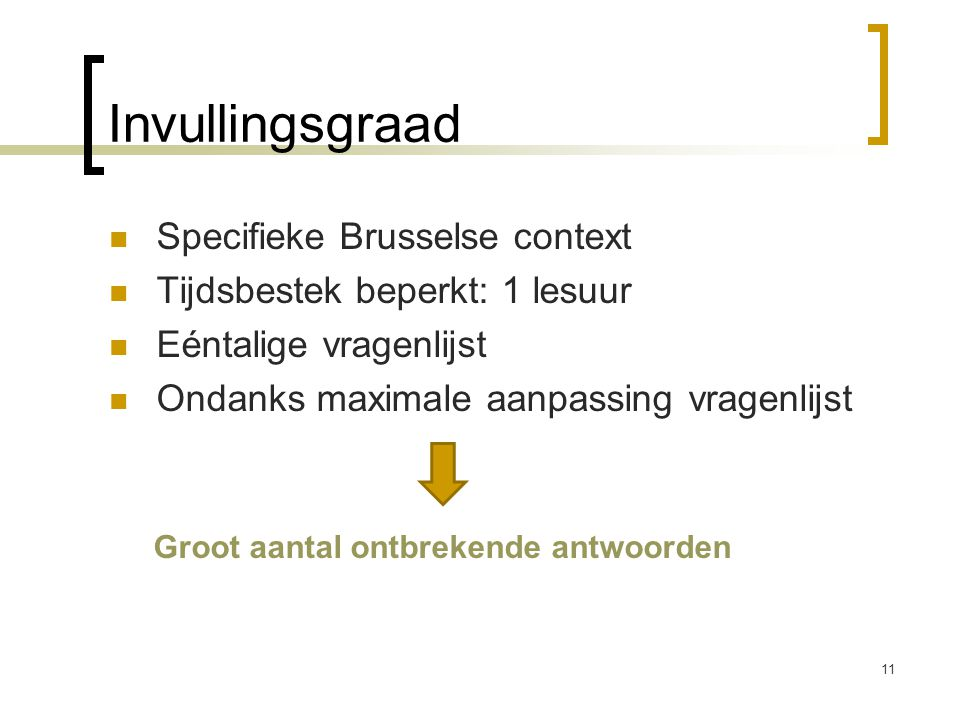 Invullingsgraad Specifieke Brusselse context