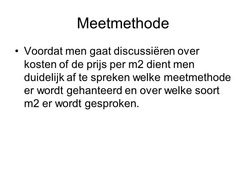 Meetmethode