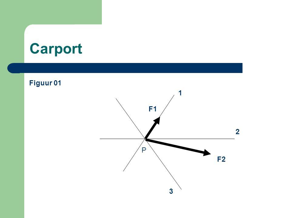 Carport Figuur 01 1 F1 2 P F2 3