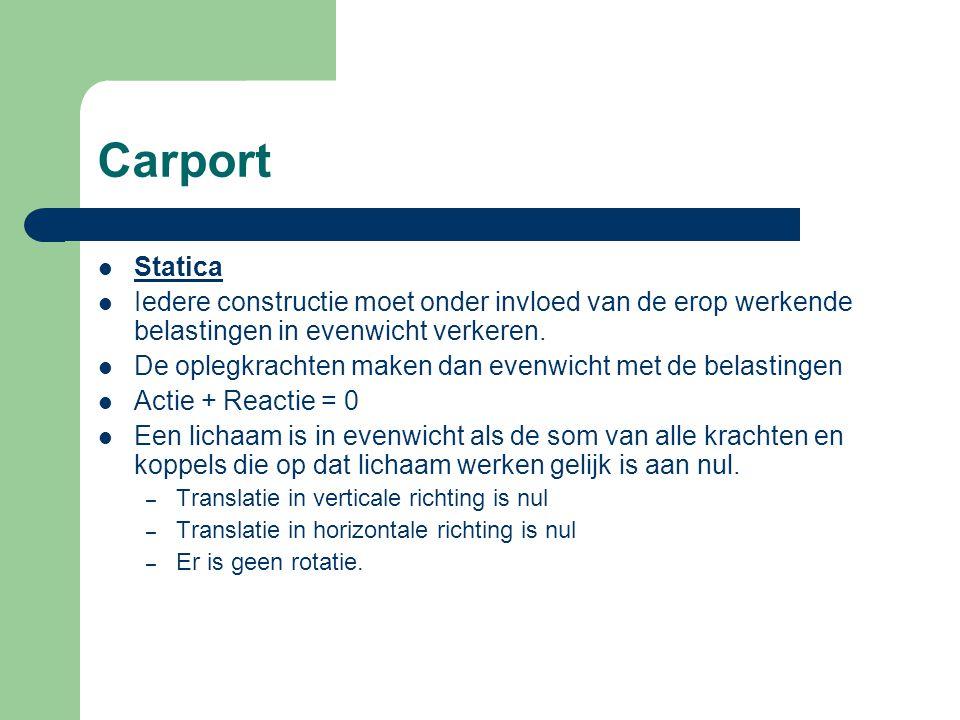 Carport Statica. Iedere constructie moet onder invloed van de erop werkende belastingen in evenwicht verkeren.