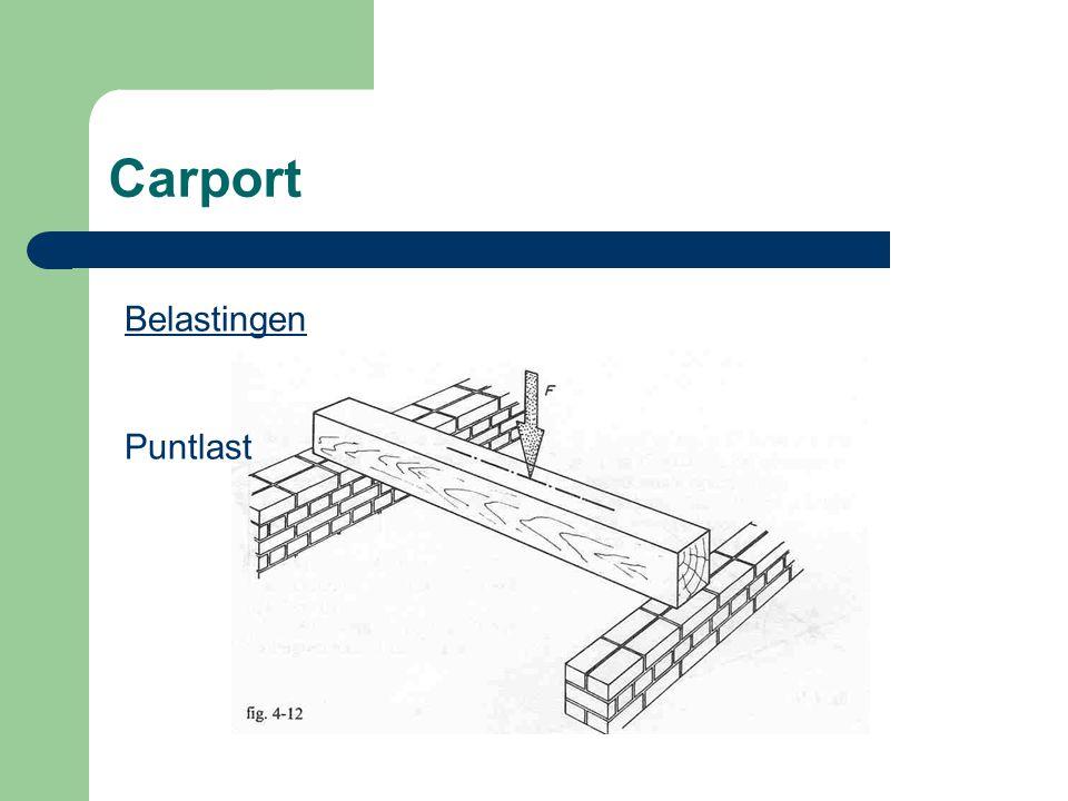 Carport Belastingen Puntlast