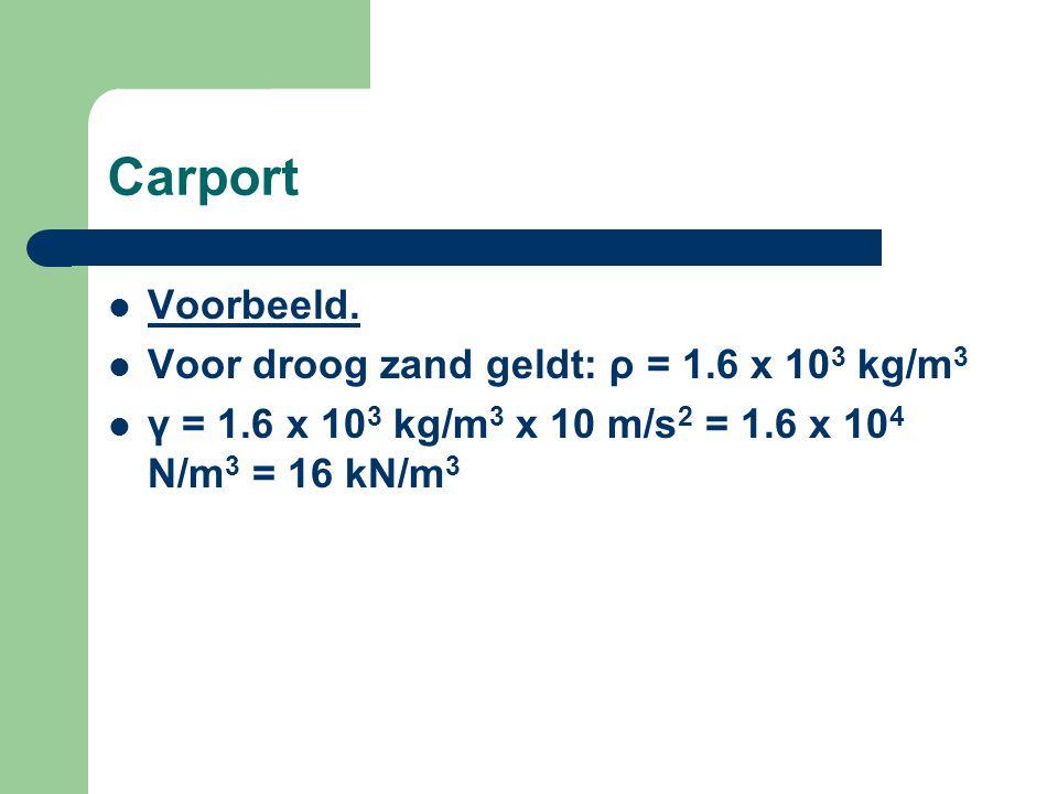 Carport Voorbeeld. Voor droog zand geldt: ρ = 1.6 x 103 kg/m3