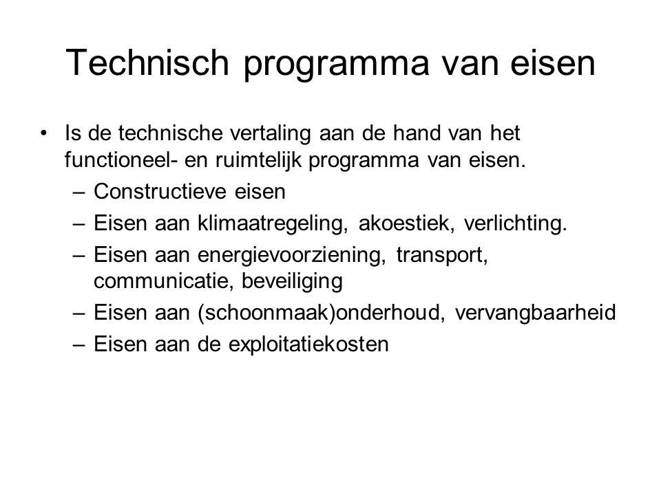 Technisch programma van eisen