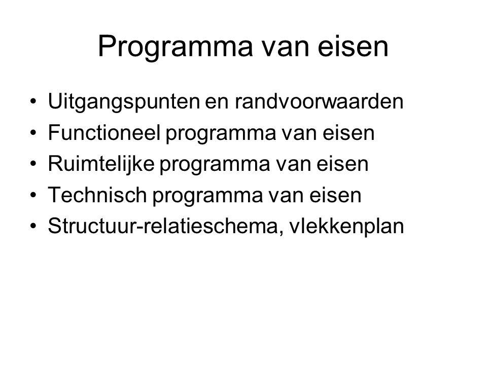 Programma van eisen Uitgangspunten en randvoorwaarden